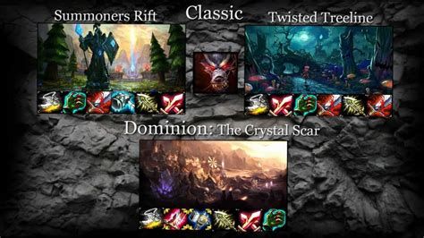 League of Legends: Warwick - item build special - YouTube