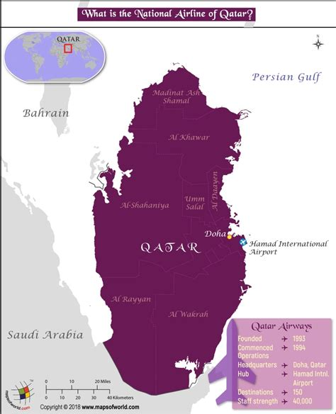What is the National Airline of Qatar? - Answers